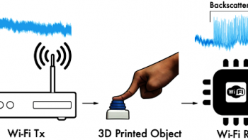 D-printed-objects-graphic