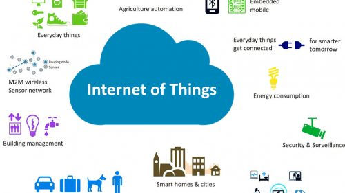 Internet-of-thing-application