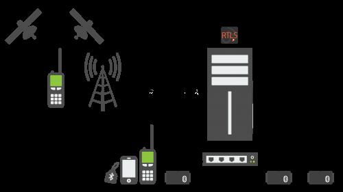 چند-فناوری