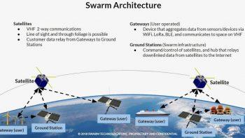 iot-satellite